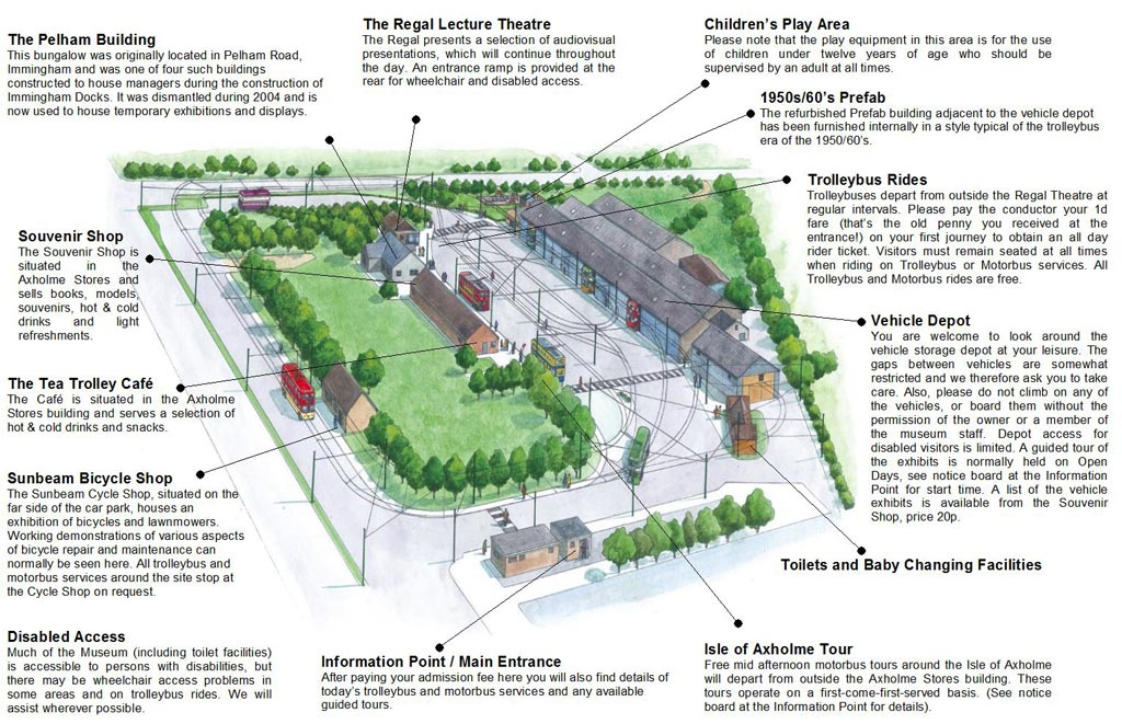 Museum Site layout